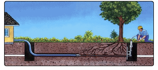 Which is the Right Trenchless Technology For Your Pipes in Houston , TX?